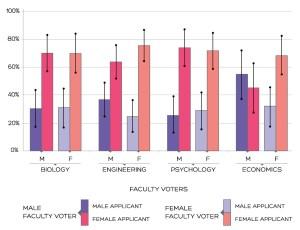 STEM hiring study 1